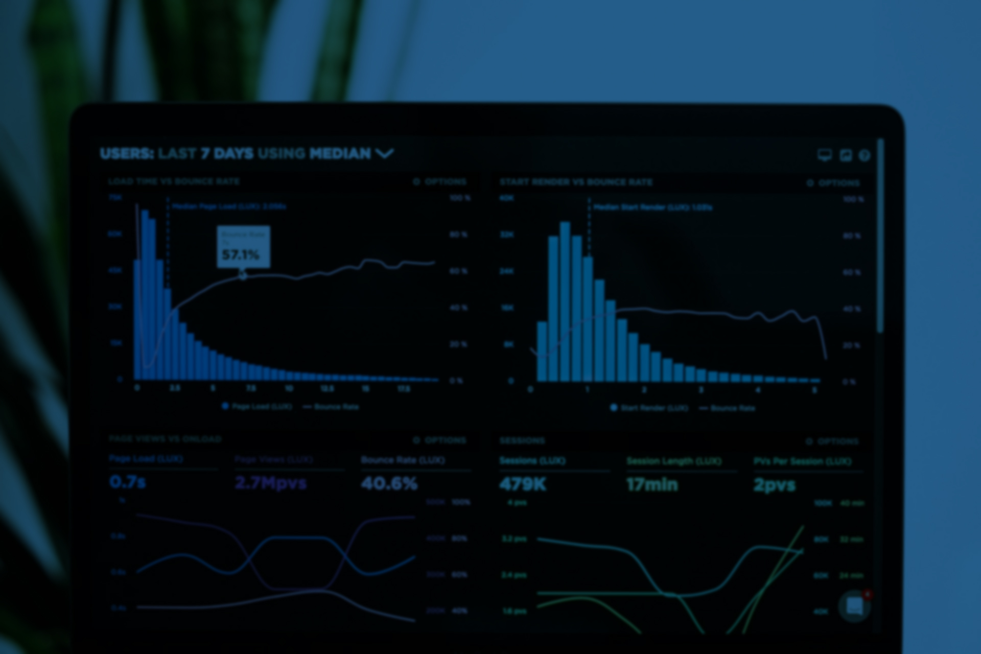 Data Analytics & Business Intelligence