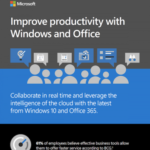 Improve Productivity with Windows and Office